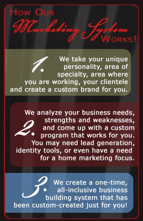 Marketing Makeover by The Lones Group