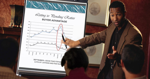 Presenting Data to Clients
